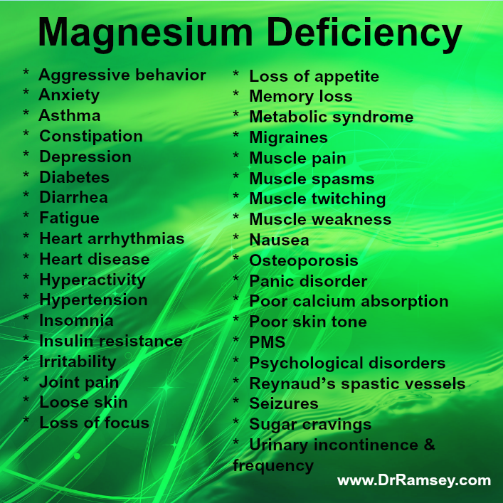 magnesium deficiency problem chart Magnesium